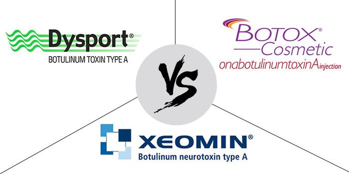 Dysport vs Botox vs Xeomin